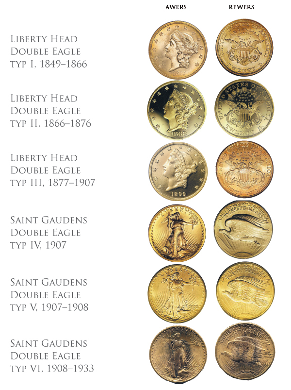 tabela 3 double eagle